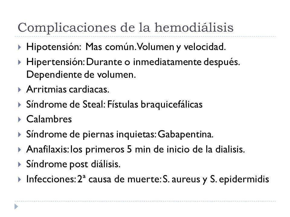 Complicaciones de la hemodiálisis Hipotensión: Mas común.