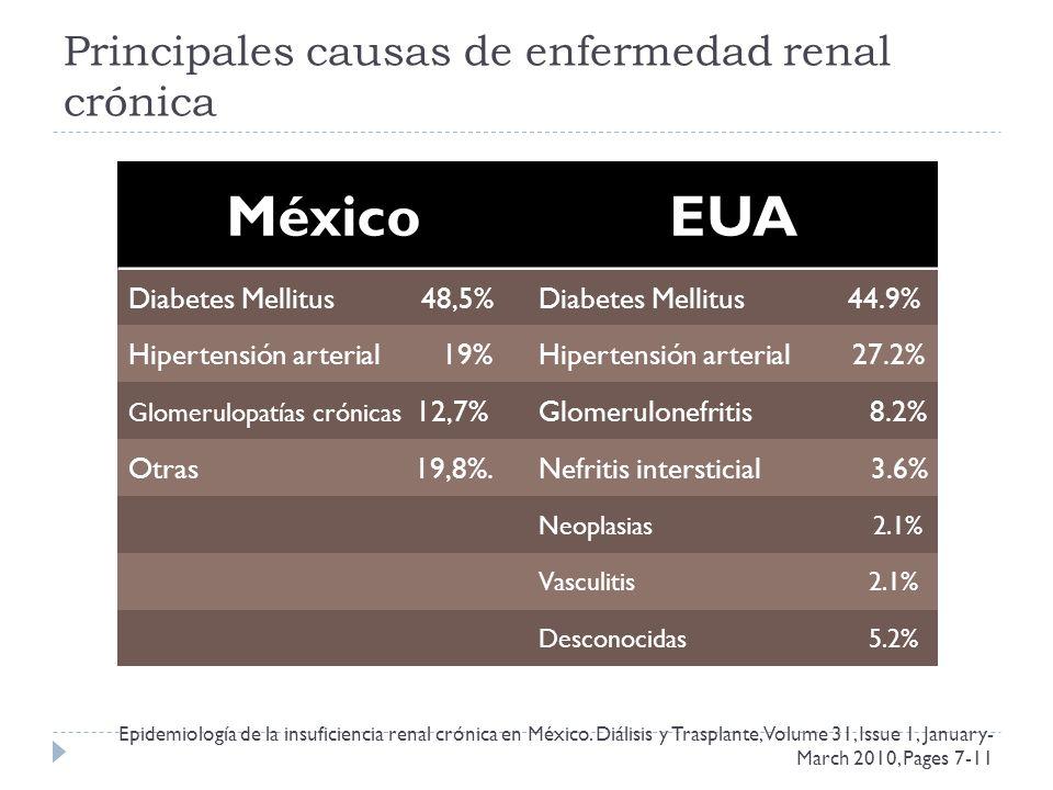 Principales causas de enfermedad renal crónica Epidemiología de la insuficiencia renal crónica en México.