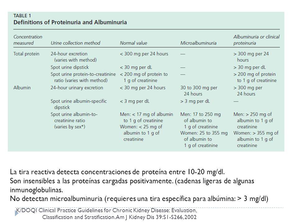 La tira reactiva detecta concentraciones de proteína entre 10-20 mg/dl.