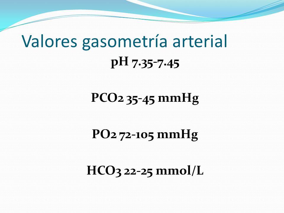 Valores gasometría arterial pH 7.35-7.45 PCO2 35-45 mmHg PO2 72-105 mmHg HCO3 22-25 mmol/L