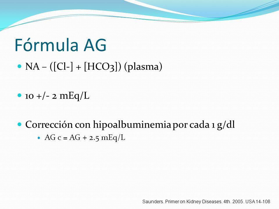 Fórmula AG NA – ([Cl-] + [HCO3]) (plasma) 10 +/- 2 mEq/L Corrección con hipoalbuminemia por cada 1 g/dl AG c = AG + 2.5 mEq/L Saunders. Primer on Kidn