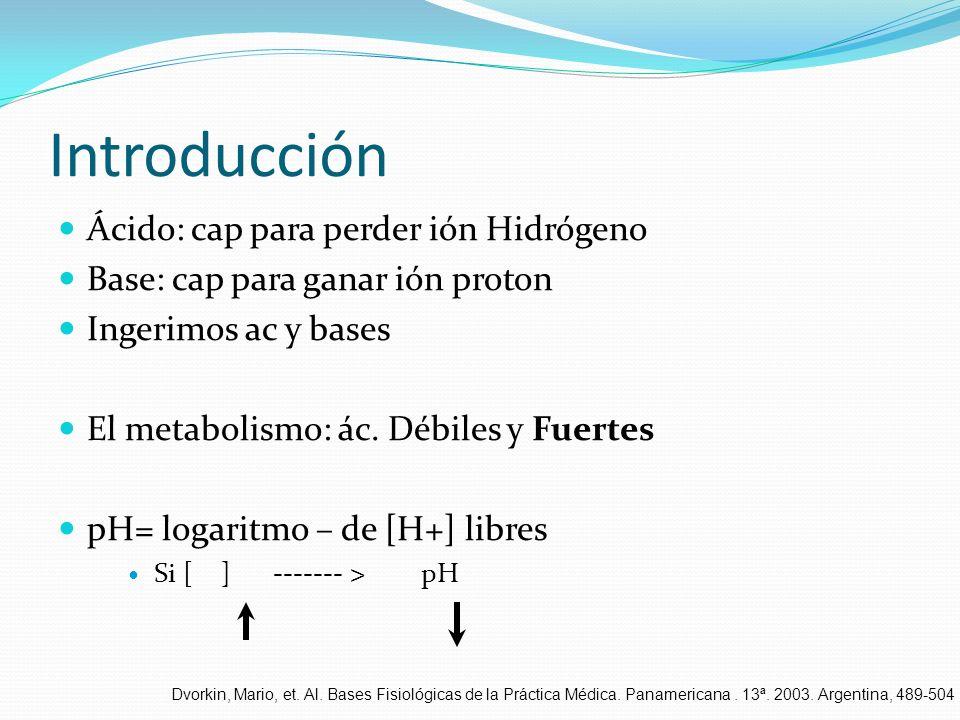 Introducción Ácido: cap para perder ión Hidrógeno Base: cap para ganar ión proton Ingerimos ac y bases El metabolismo: ác. Débiles y Fuertes pH= logar