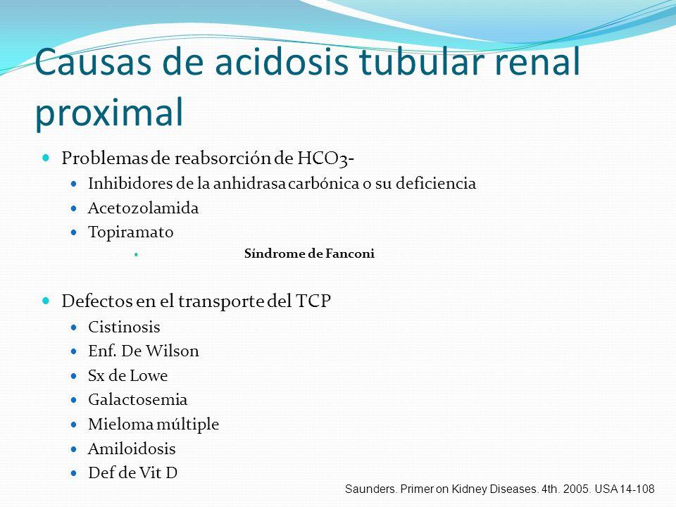 Causas de acidosis tubular renal proximal Problemas de reabsorción de HCO3- Inhibidores de la anhidrasa carbónica o su deficiencia Acetozolamida Topir