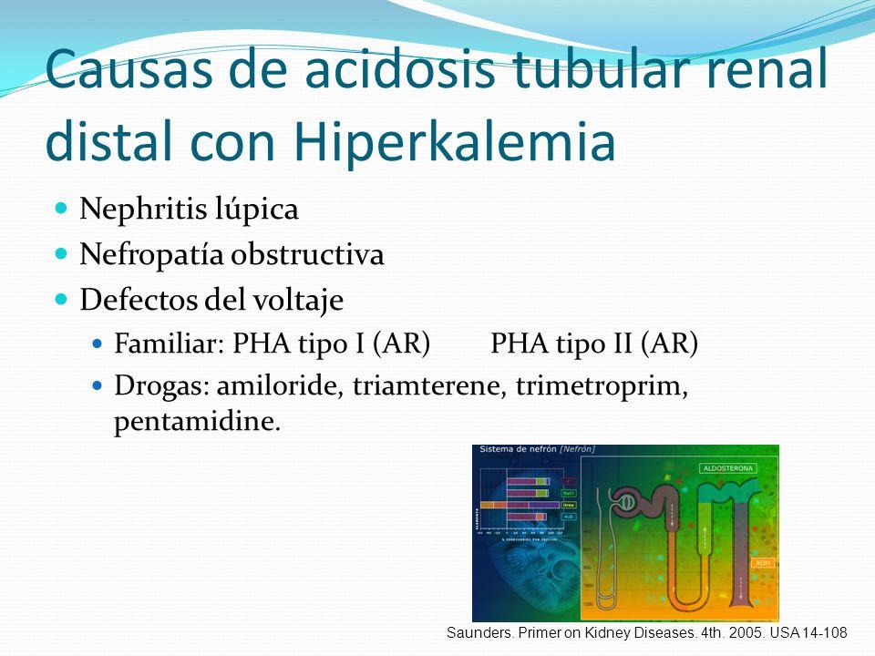 Causas de acidosis tubular renal distal con Hiperkalemia Nephritis lúpica Nefropatía obstructiva Defectos del voltaje Familiar: PHA tipo I (AR)PHA tip
