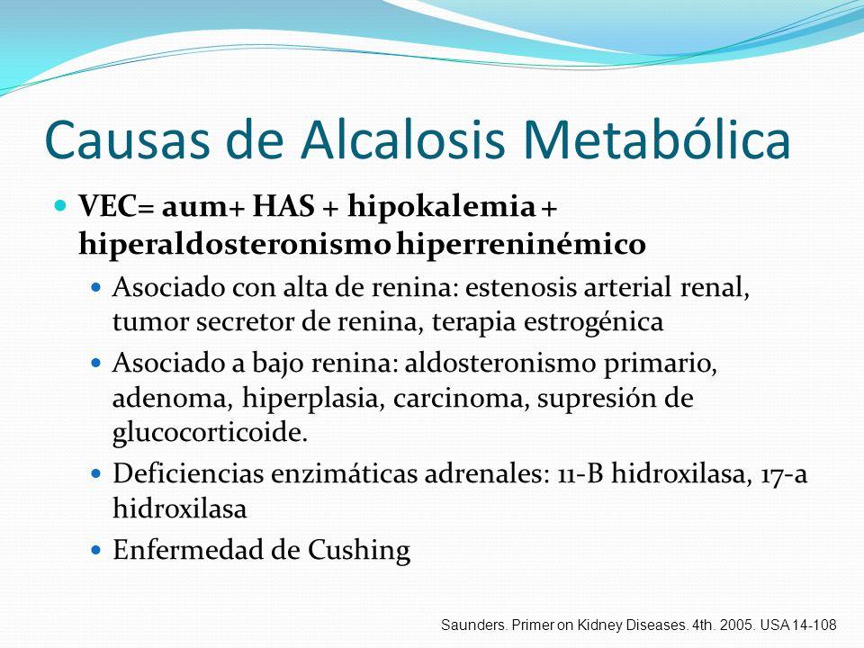 Causas de Alcalosis Metabólica VEC= aum+ HAS + hipokalemia + hiperaldosteronismo hiperreninémico Asociado con alta de renina: estenosis arterial renal