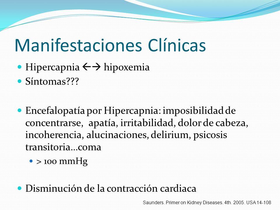 Manifestaciones Clínicas Hipercapnia hipoxemia Síntomas??? Encefalopatía por Hipercapnia: imposibilidad de concentrarse, apatía, irritabilidad, dolor