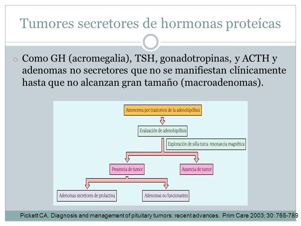 Tumores secretores de hormonas proteícas o Como GH (acromegalia), TSH, gonadotropinas, y ACTH y adenomas no secretores que no se manifiestan clínicame