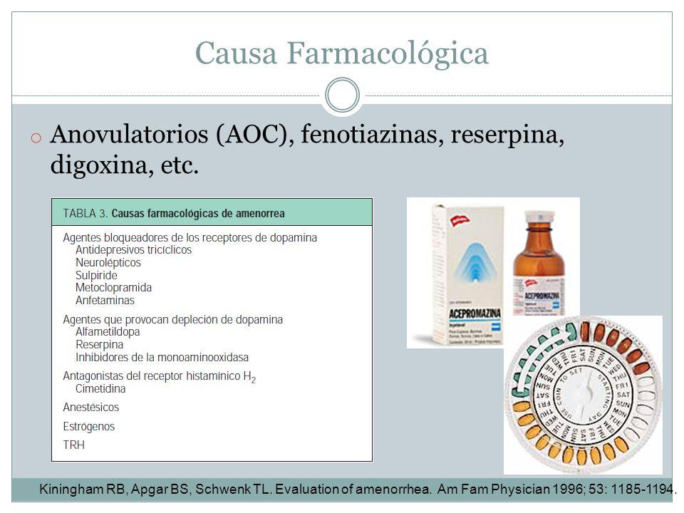 Causa Farmacológica o Anovulatorios (AOC), fenotiazinas, reserpina, digoxina, etc. Kiningham RB, Apgar BS, Schwenk TL. Evaluation of amenorrhea. Am Fa
