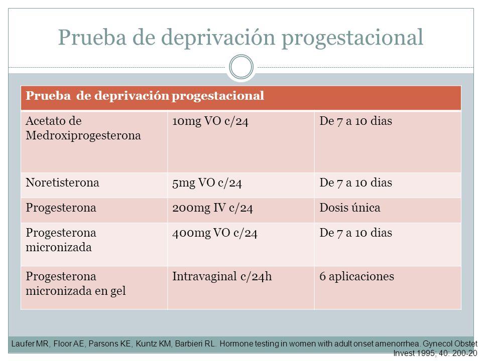 Prueba de deprivación progestacional Laufer MR, Floor AE, Parsons KE, Kuntz KM, Barbieri RL. Hormone testing in women with adult onset amenorrhea. Gyn