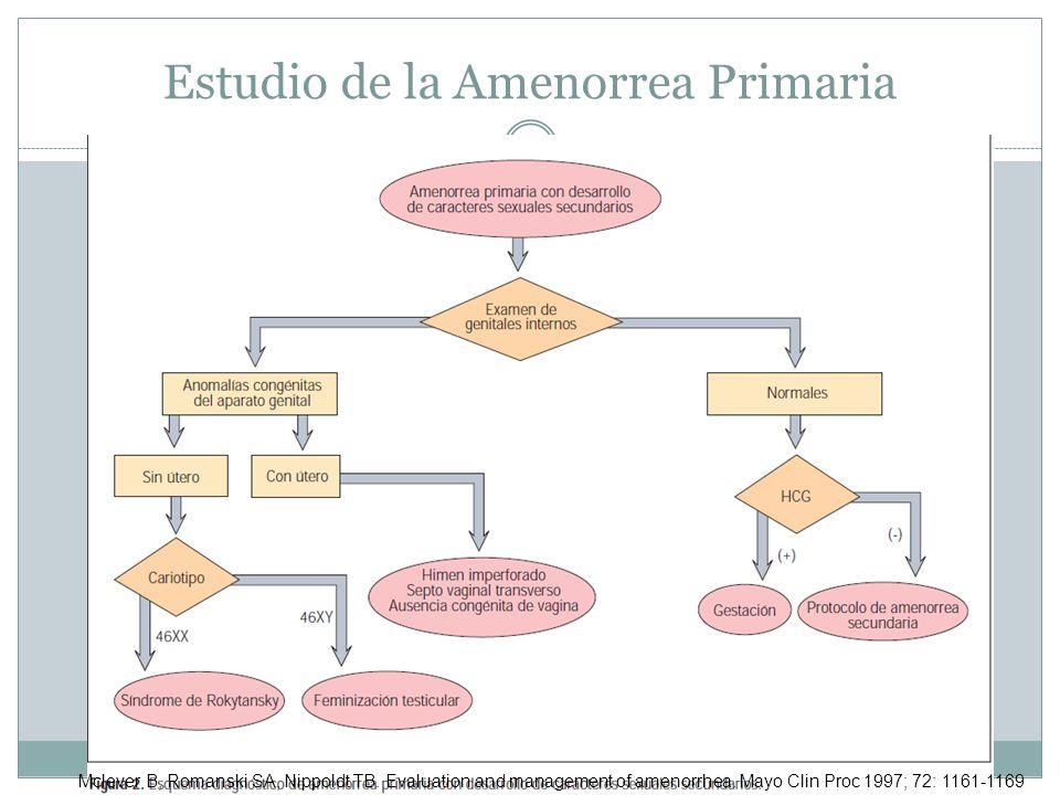 Estudio de la Amenorrea Primaria Mclever B, Romanski SA, Nippoldt TB. Evaluation and management of amenorrhea. Mayo Clin Proc 1997; 72: 1161-1169