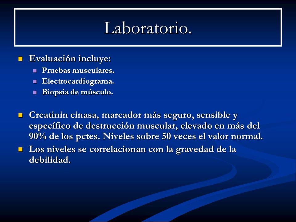 Laboratorio. Evaluación incluye: Evaluación incluye: Pruebas musculares. Pruebas musculares. Electrocardiograma. Electrocardiograma. Biopsia de múscul