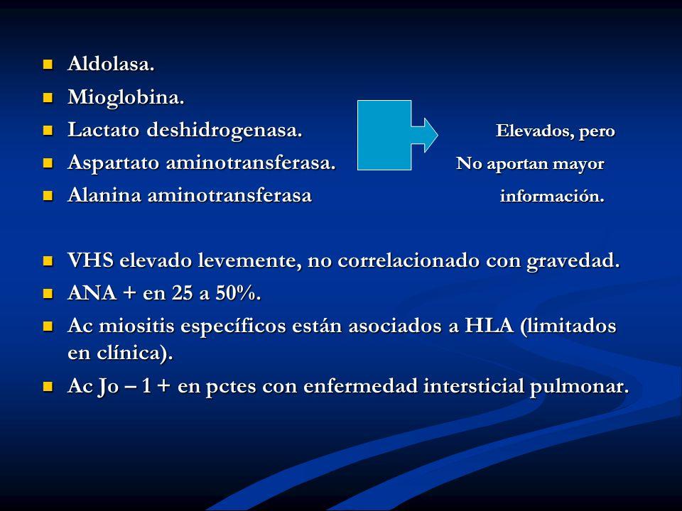 Aldolasa. Aldolasa. Mioglobina. Mioglobina. Lactato deshidrogenasa. Elevados, pero Lactato deshidrogenasa. Elevados, pero Aspartato aminotransferasa.