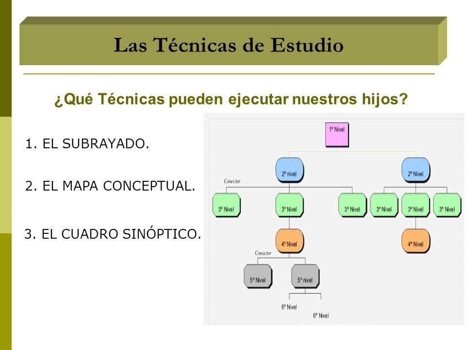 A continuación se detalla una aplicación idónea de las Técnicas de Estudio: 1.