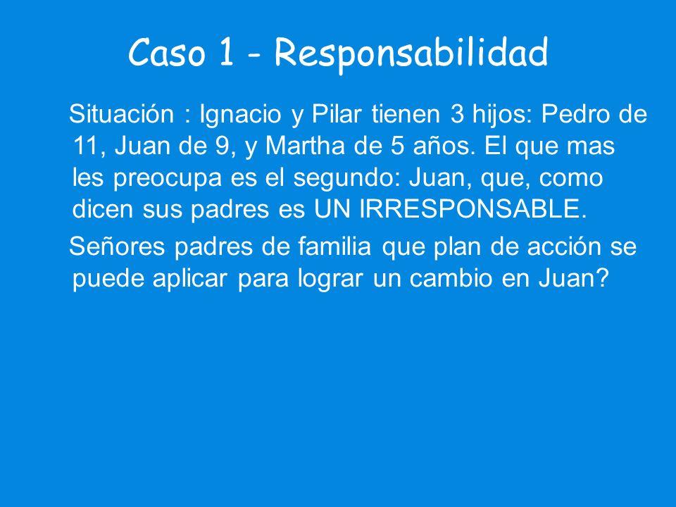 Caso 1 - Responsabilidad Situación : Ignacio y Pilar tienen 3 hijos: Pedro de 11, Juan de 9, y Martha de 5 años.