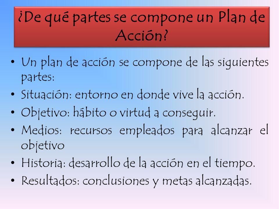 Un plan de acción se compone de las siguientes partes: Situación: entorno en donde vive la acción. Objetivo: hábito o virtud a conseguir. Medios: recu