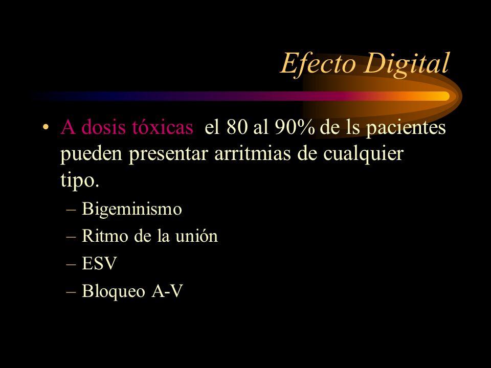 Efecto Digital A dosis tóxicas el 80 al 90% de ls pacientes pueden presentar arritmias de cualquier tipo. –Bigeminismo –Ritmo de la unión –ESV –Bloque