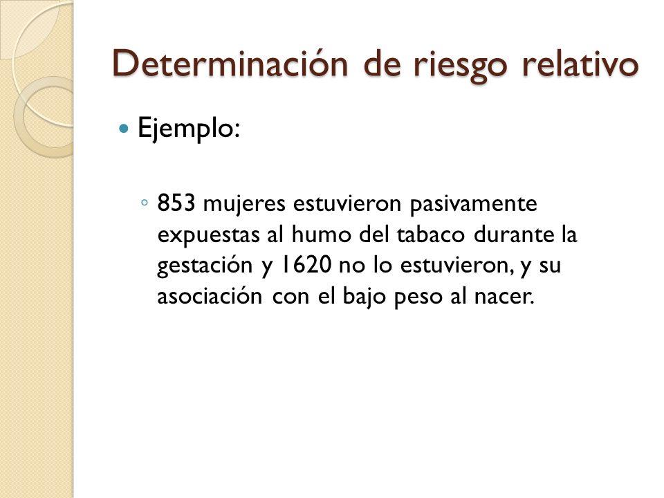 Determinación de riesgo relativo Ejemplo: 853 mujeres estuvieron pasivamente expuestas al humo del tabaco durante la gestación y 1620 no lo estuvieron