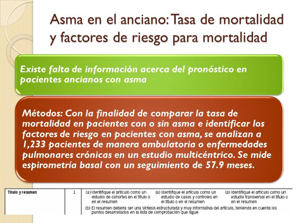 Asma en el anciano: Tasa de mortalidad y factores de riesgo para mortalidad Existe falta de información acerca del pronóstico en pacientes ancianos co