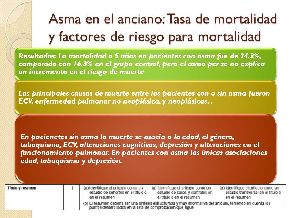 Asma en el anciano: Tasa de mortalidad y factores de riesgo para mortalidad Resultados: La mortalidad a 5 años en pacientes con asma fue de 24.3%, com