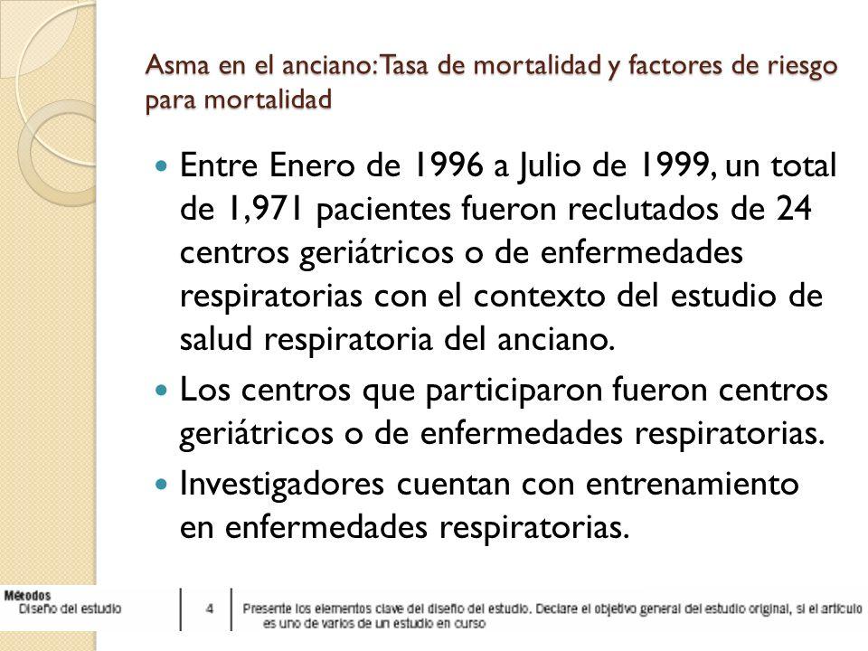 Asma en el anciano: Tasa de mortalidad y factores de riesgo para mortalidad Entre Enero de 1996 a Julio de 1999, un total de 1,971 pacientes fueron re