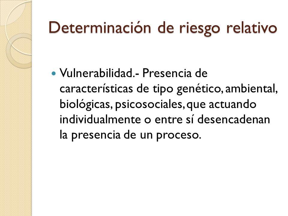 Determinación de riesgo relativo Vulnerabilidad.- Presencia de características de tipo genético, ambiental, biológicas, psicosociales, que actuando in