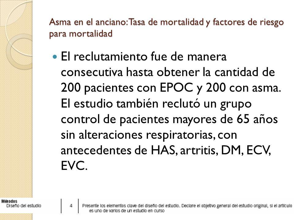 Asma en el anciano: Tasa de mortalidad y factores de riesgo para mortalidad El reclutamiento fue de manera consecutiva hasta obtener la cantidad de 20