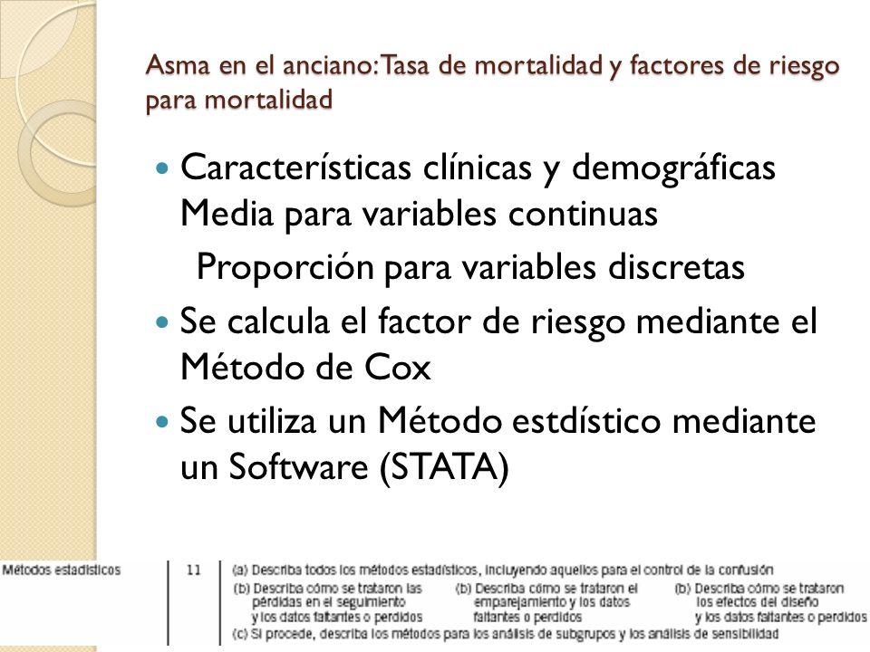 Asma en el anciano: Tasa de mortalidad y factores de riesgo para mortalidad Características clínicas y demográficas Media para variables continuas Pro