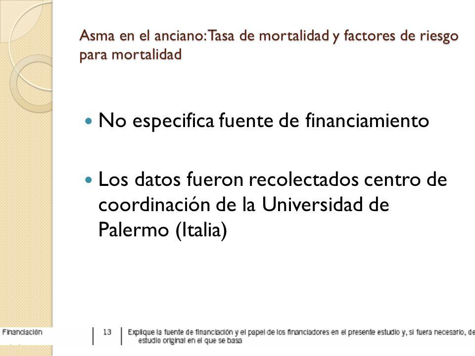 Asma en el anciano: Tasa de mortalidad y factores de riesgo para mortalidad No especifica fuente de financiamiento Los datos fueron recolectados centr
