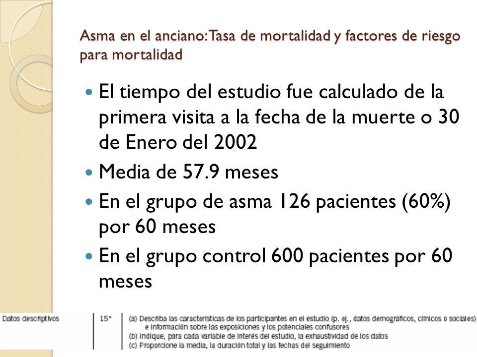 El tiempo del estudio fue calculado de la primera visita a la fecha de la muerte o 30 de Enero del 2002 Media de 57.9 meses En el grupo de asma 126 pa