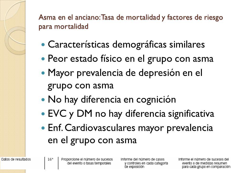 Asma en el anciano: Tasa de mortalidad y factores de riesgo para mortalidad Características demográficas similares Peor estado físico en el grupo con