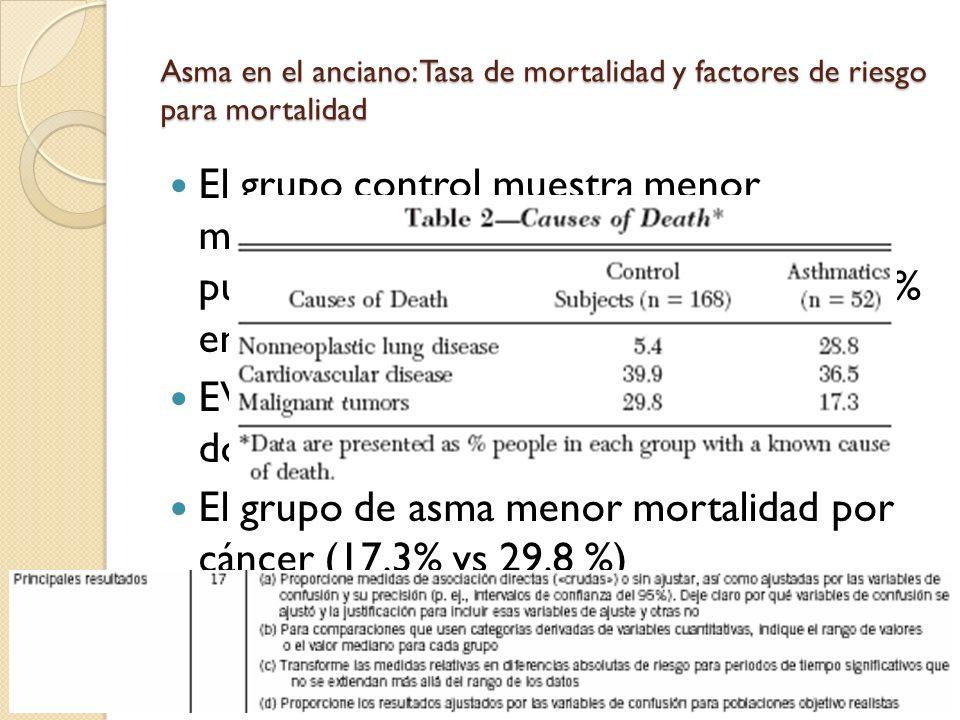 Asma en el anciano: Tasa de mortalidad y factores de riesgo para mortalidad El grupo control muestra menor mortalidad para enfermedades pulmonares no