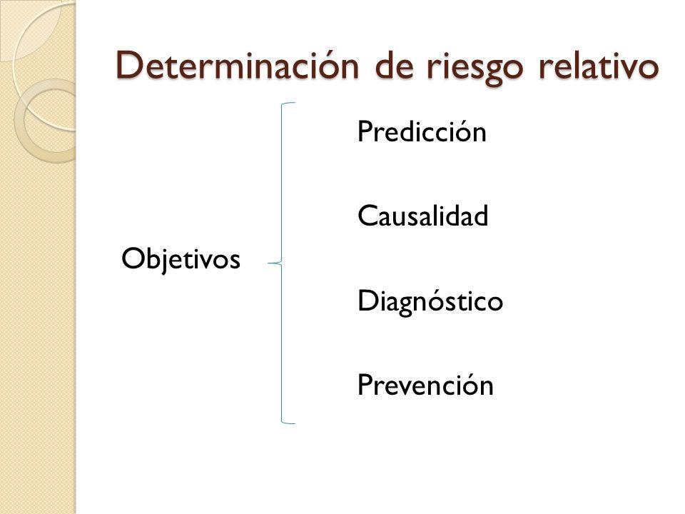 Determinación de riesgo relativo Predicción Causalidad Objetivos Diagnóstico Prevención