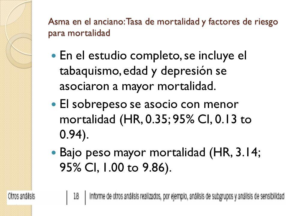Asma en el anciano: Tasa de mortalidad y factores de riesgo para mortalidad En el estudio completo, se incluye el tabaquismo, edad y depresión se asoc