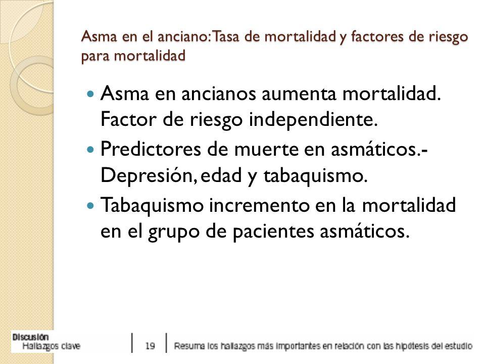 Asma en el anciano: Tasa de mortalidad y factores de riesgo para mortalidad Asma en ancianos aumenta mortalidad. Factor de riesgo independiente. Predi