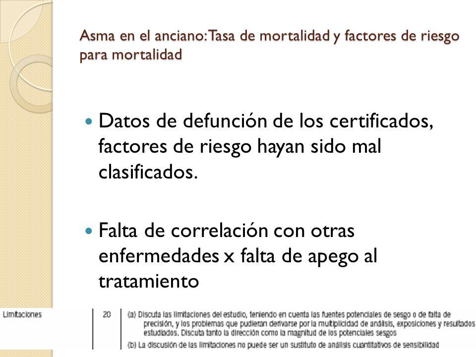Asma en el anciano: Tasa de mortalidad y factores de riesgo para mortalidad Datos de defunción de los certificados, factores de riesgo hayan sido mal