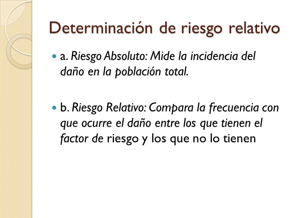 Determinación de riesgo relativo a. Riesgo Absoluto: Mide la incidencia del daño en la población total. b. Riesgo Relativo: Compara la frecuencia con