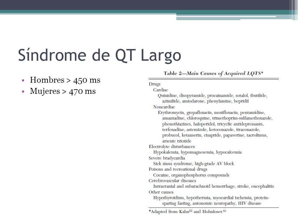 Síndrome de QT Largo Hombres > 450 ms Mujeres > 470 ms