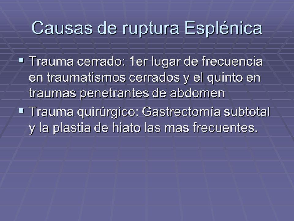 Causas de ruptura Esplénica Trauma cerrado: 1er lugar de frecuencia en traumatismos cerrados y el quinto en traumas penetrantes de abdomen Trauma cerr