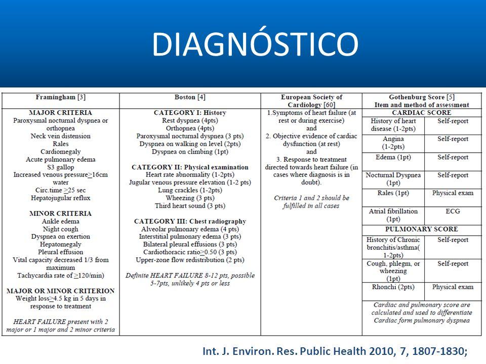 DIAGNÓSTICO Int. J. Environ. Res. Public Health 2010, 7, 1807-1830;