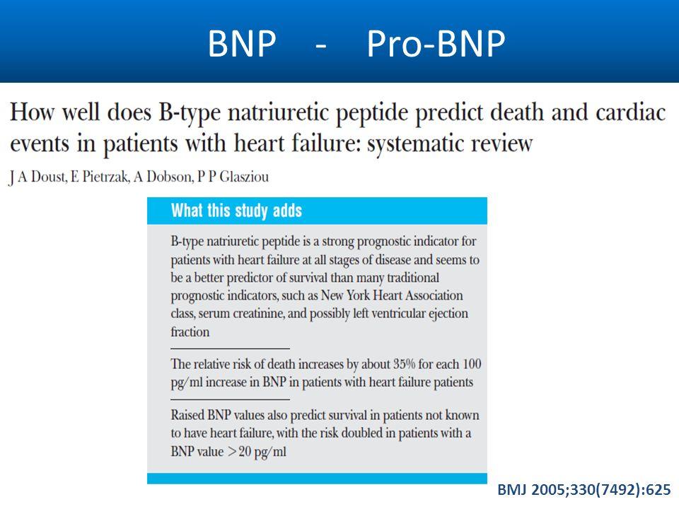 BNP - Pro-BNP BMJ 2005;330(7492):625