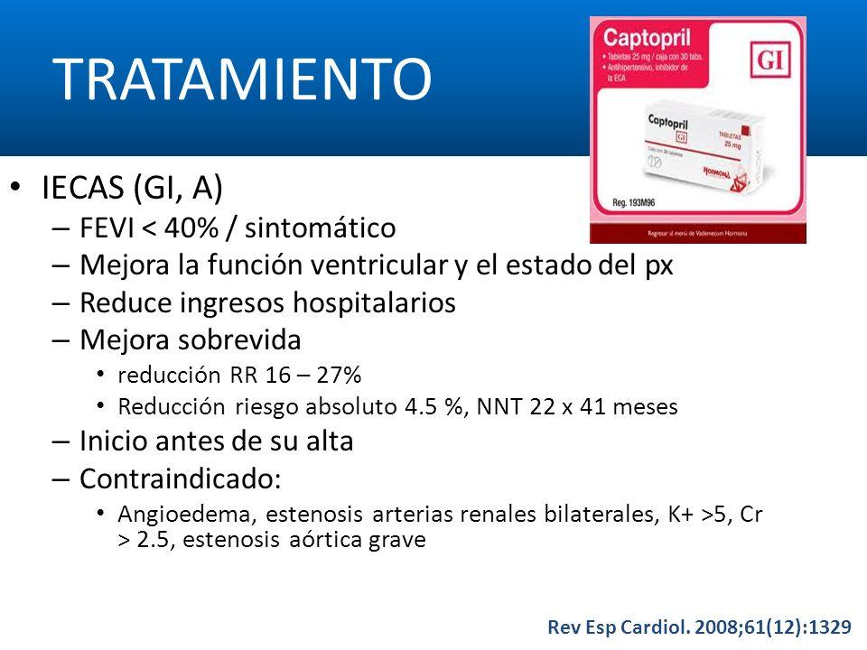 TRATAMIENTO Rev Esp Cardiol. 2008;61(12):1329 IECAS (GI, A) – FEVI < 40% / sintomático – Mejora la función ventricular y el estado del px – Reduce ing