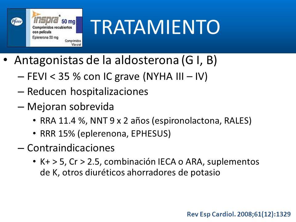 TRATAMIENTO Rev Esp Cardiol. 2008;61(12):1329 Antagonistas de la aldosterona (G I, B) – FEVI < 35 % con IC grave (NYHA III – IV) – Reducen hospitaliza