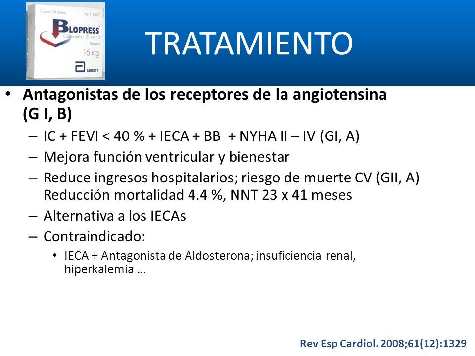 TRATAMIENTO Rev Esp Cardiol. 2008;61(12):1329 Antagonistas de los receptores de la angiotensina (G I, B) – IC + FEVI < 40 % + IECA + BB + NYHA II – IV