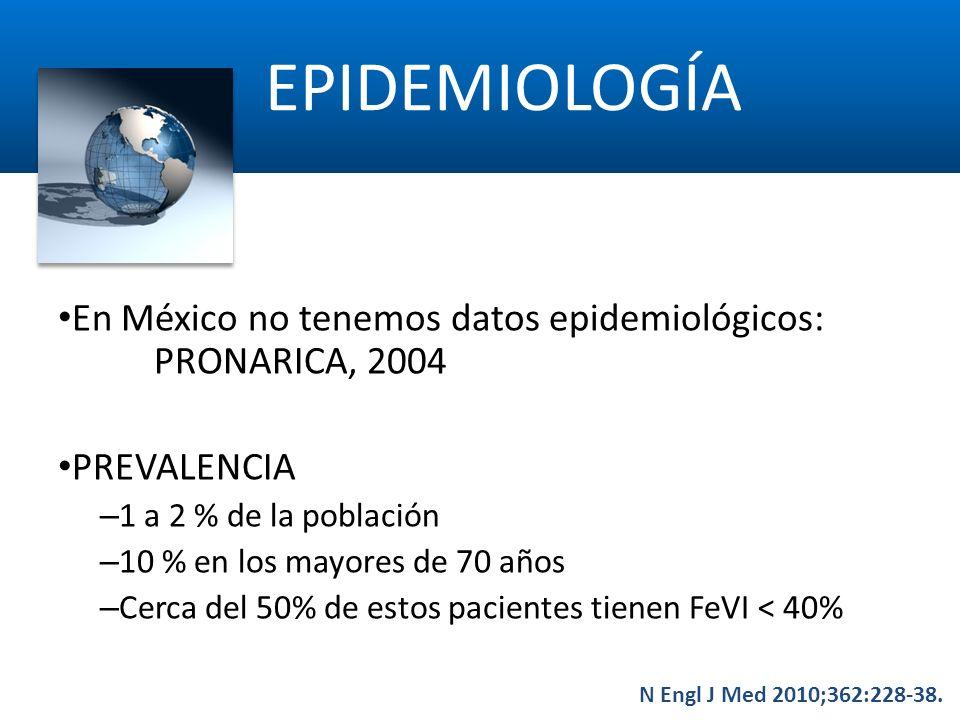 En México no tenemos datos epidemiológicos: PRONARICA, 2004 PREVALENCIA – 1 a 2 % de la población – 10 % en los mayores de 70 años – Cerca del 50% de