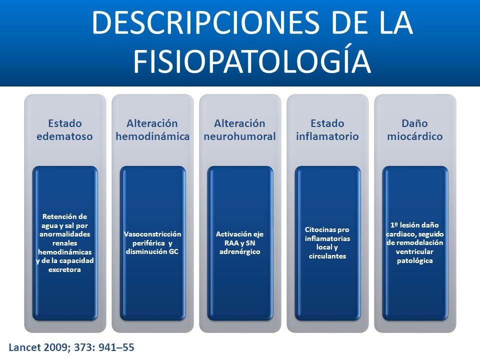 DESCRIPCIONES DE LA FISIOPATOLOGÍA Lancet 2009; 373: 941–55 Estado edematoso Retención de agua y sal por anormalidades renales hemodinámicas y de la c