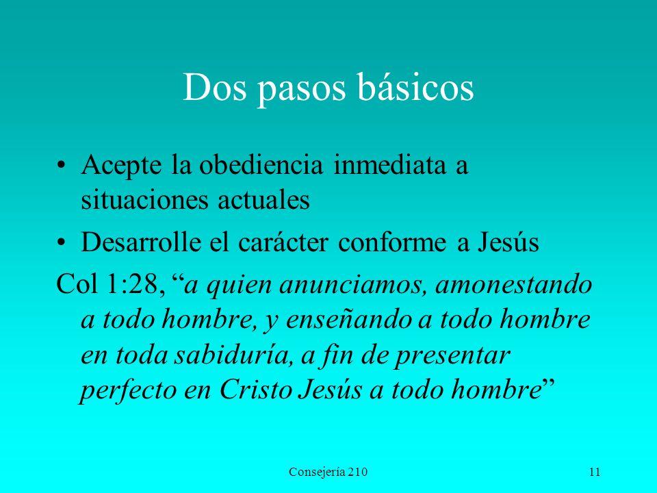 Consejería 21011 Dos pasos básicos Acepte la obediencia inmediata a situaciones actuales Desarrolle el carácter conforme a Jesús Col 1:28, a quien anu