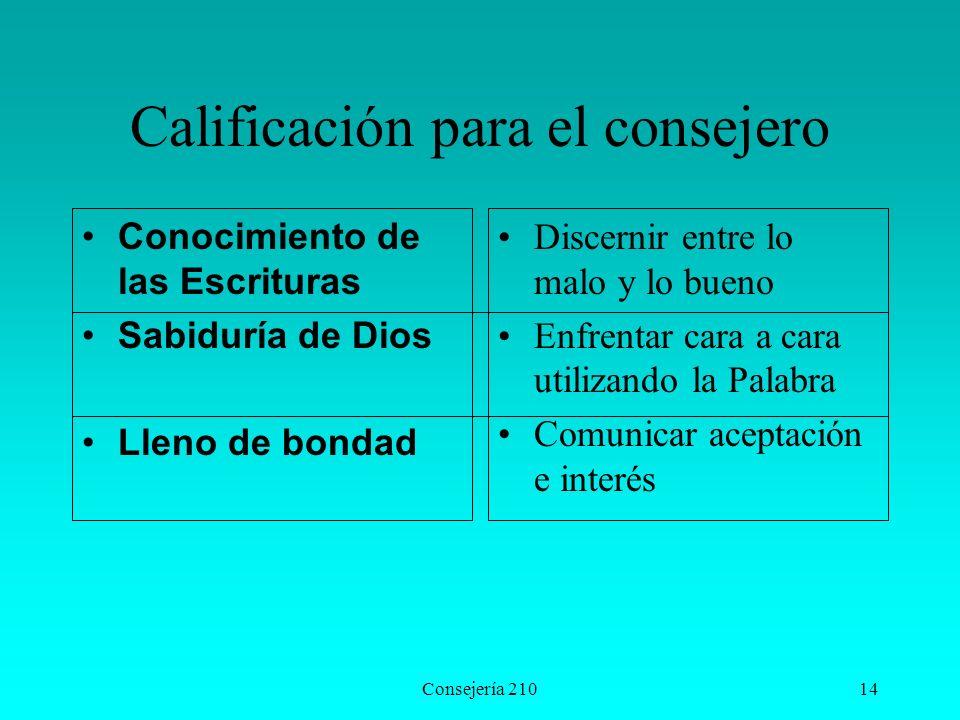 Consejería 21014 Calificación para el consejero Conocimiento de las Escrituras Sabiduría de Dios Lleno de bondad Discernir entre lo malo y lo bueno En