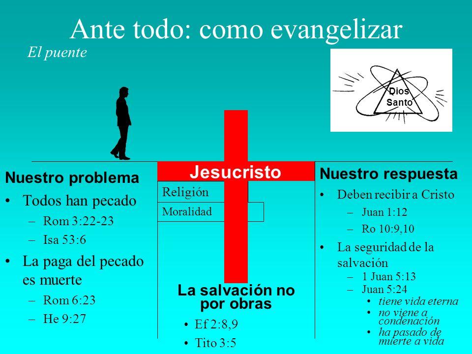 Ante todo: como evangelizar El puente Nuestro problema Todos han pecado –Rom 3:22-23 –Isa 53:6 La paga del pecado es muerte –Rom 6:23 –He 9:27 Nuestro respuesta Deben recibir a Cristo –Juan 1:12 –Ro 10:9,10 La seguridad de la salvación –1 Juan 5:13 –Juan 5:24 tiene vida eterna no viene a condenación ha pasado de muerte a vida La salvación no por obras Ef 2:8,9 Tito 3:5 Buenas obras Religión Moralidad Jesucristo Dios Santo