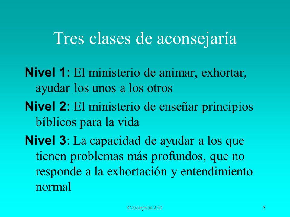 Consejería 2105 Tres clases de aconsejaría Nivel 1: El ministerio de animar, exhortar, ayudar los unos a los otros Nivel 2: El ministerio de enseñar p