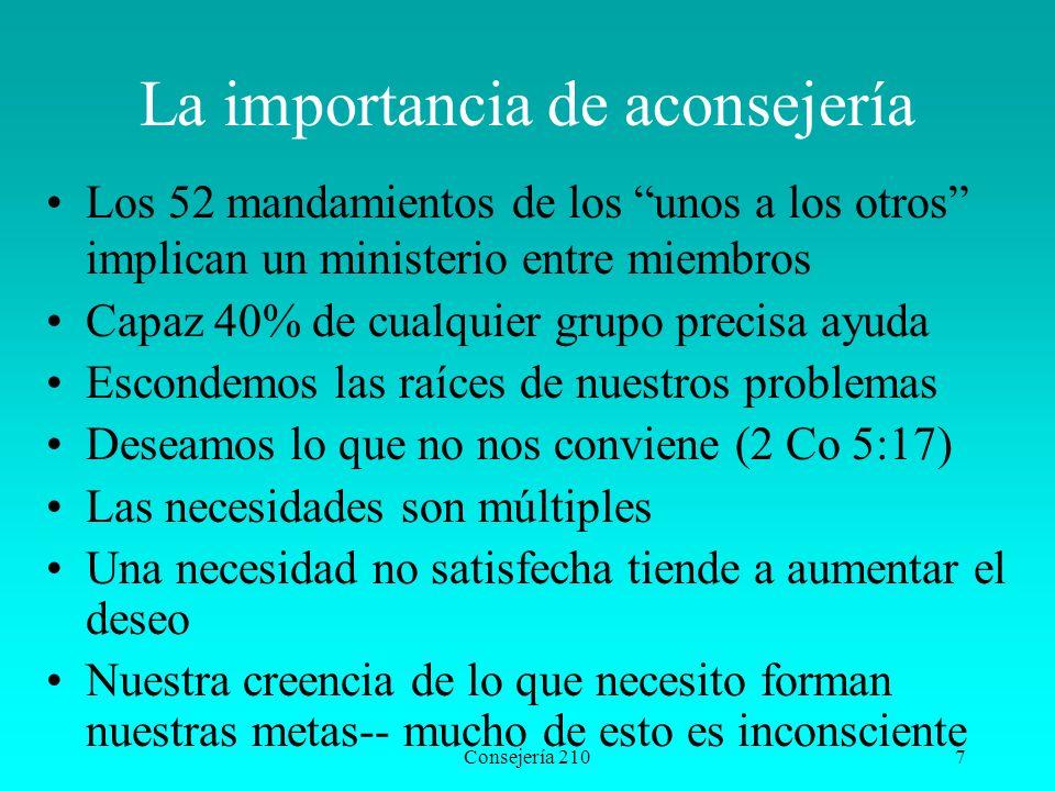 Consejería 2107 La importancia de aconsejería Los 52 mandamientos de los unos a los otros implican un ministerio entre miembros Capaz 40% de cualquier